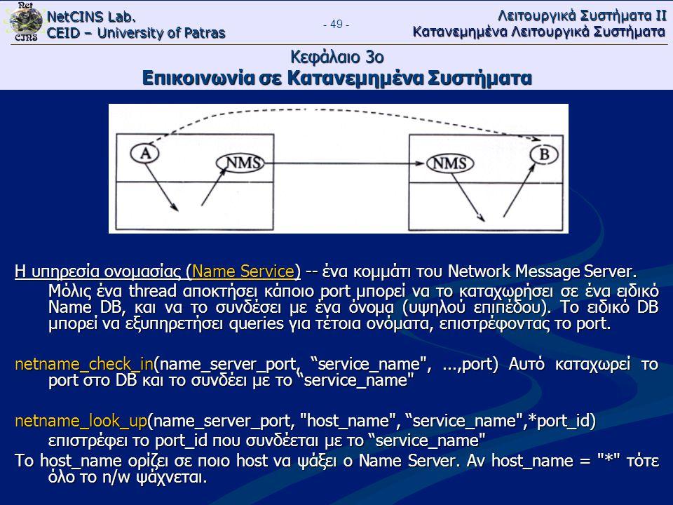 NetCINS Lab. CEID – University of Patras Λειτουργικά Συστήματα ΙΙ Κατανεμημένα Λειτουργικά Συστήματα - 49 - Κεφάλαιο 3ο Επικοινωνία σε Κατανεμημένα Συ