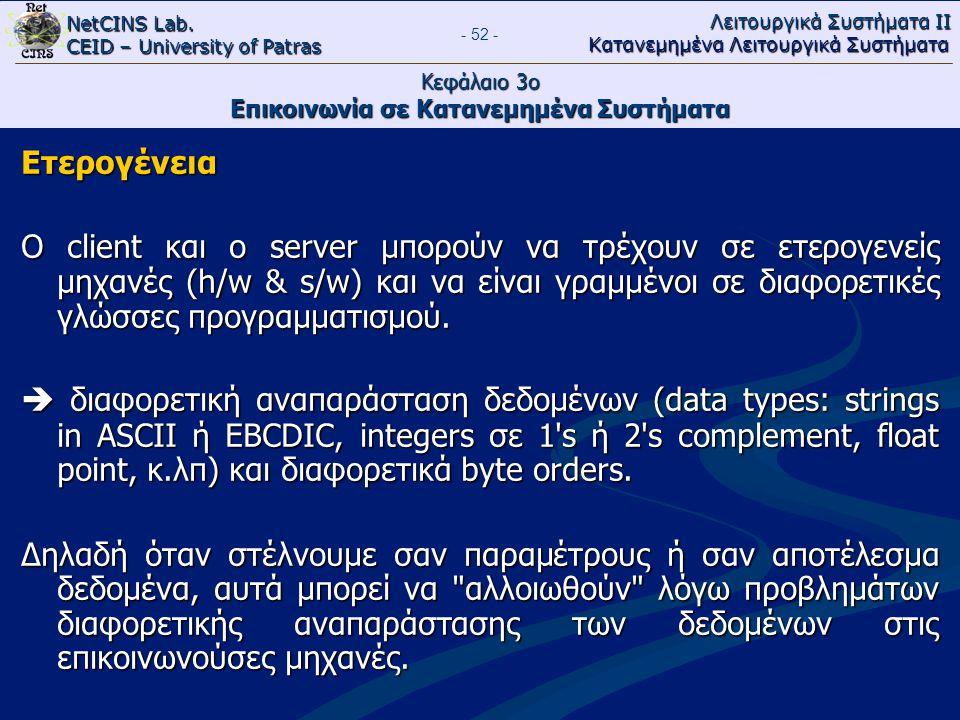 NetCINS Lab. CEID – University of Patras Λειτουργικά Συστήματα ΙΙ Κατανεμημένα Λειτουργικά Συστήματα - 52 - Κεφάλαιο 3ο Επικοινωνία σε Κατανεμημένα Συ