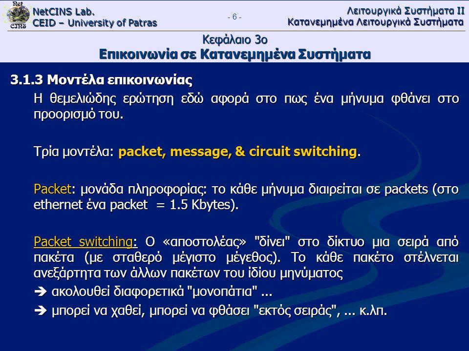 NetCINS Lab. CEID – University of Patras Λειτουργικά Συστήματα ΙΙ Κατανεμημένα Λειτουργικά Συστήματα - 6 - Κεφάλαιο 3ο Επικοινωνία σε Κατανεμημένα Συσ