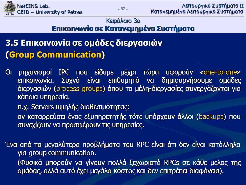 NetCINS Lab. CEID – University of Patras Λειτουργικά Συστήματα ΙΙ Κατανεμημένα Λειτουργικά Συστήματα - 62 - Κεφάλαιο 3ο Επικοινωνία σε Κατανεμημένα Συ