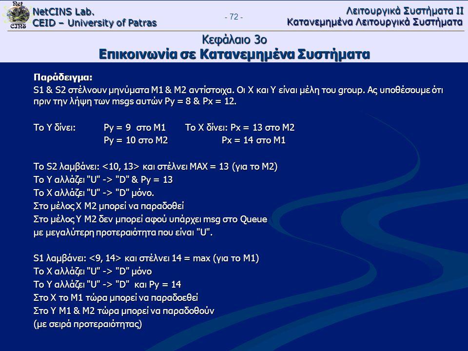 NetCINS Lab. CEID – University of Patras Λειτουργικά Συστήματα ΙΙ Κατανεμημένα Λειτουργικά Συστήματα - 72 - Κεφάλαιο 3ο Επικοινωνία σε Κατανεμημένα Συ