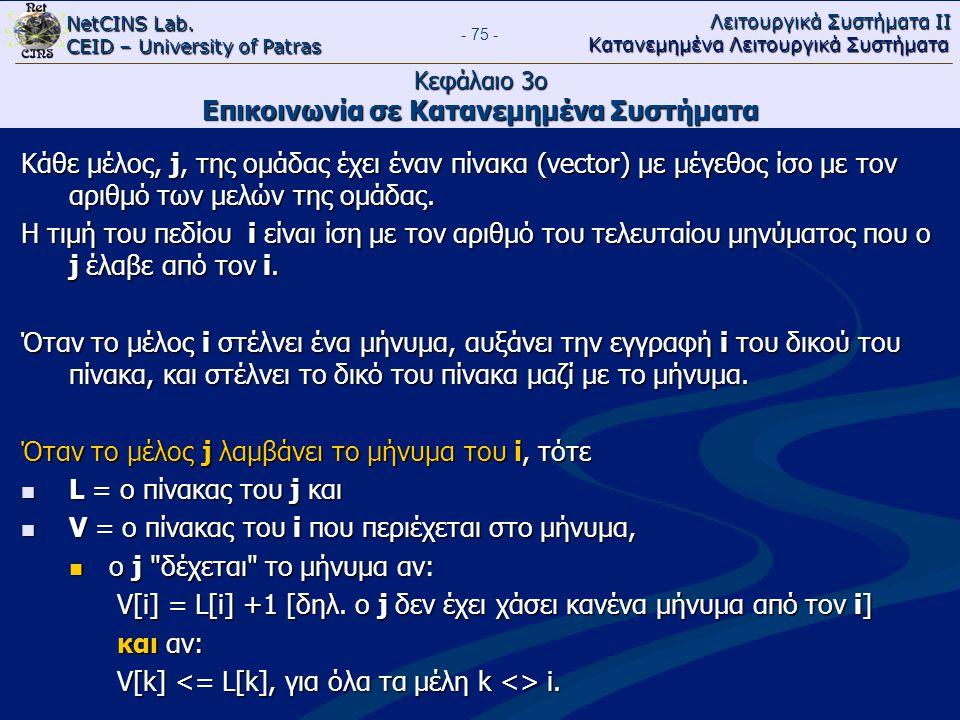 NetCINS Lab. CEID – University of Patras Λειτουργικά Συστήματα ΙΙ Κατανεμημένα Λειτουργικά Συστήματα - 75 - Κεφάλαιο 3ο Επικοινωνία σε Κατανεμημένα Συ