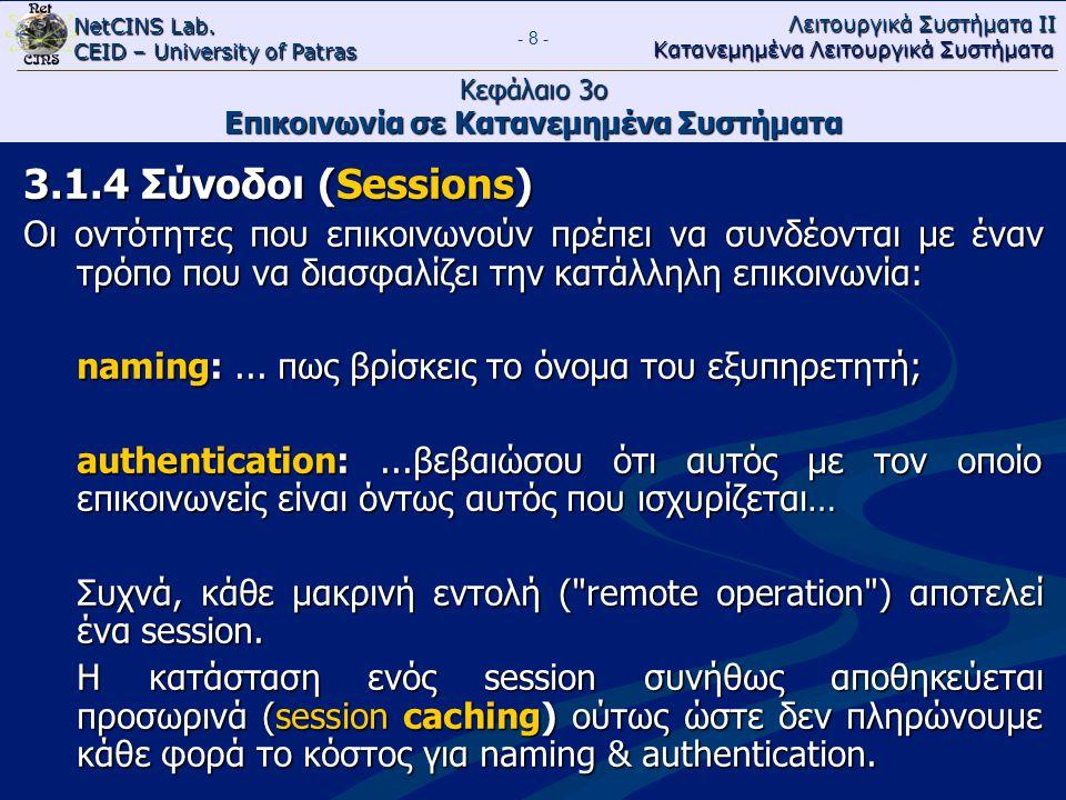 NetCINS Lab. CEID – University of Patras Λειτουργικά Συστήματα ΙΙ Κατανεμημένα Λειτουργικά Συστήματα - 8 - Κεφάλαιο 3ο Επικοινωνία σε Κατανεμημένα Συσ