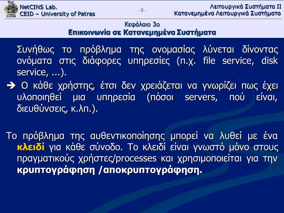 NetCINS Lab. CEID – University of Patras Λειτουργικά Συστήματα ΙΙ Κατανεμημένα Λειτουργικά Συστήματα - 9 - Κεφάλαιο 3ο Επικοινωνία σε Κατανεμημένα Συσ