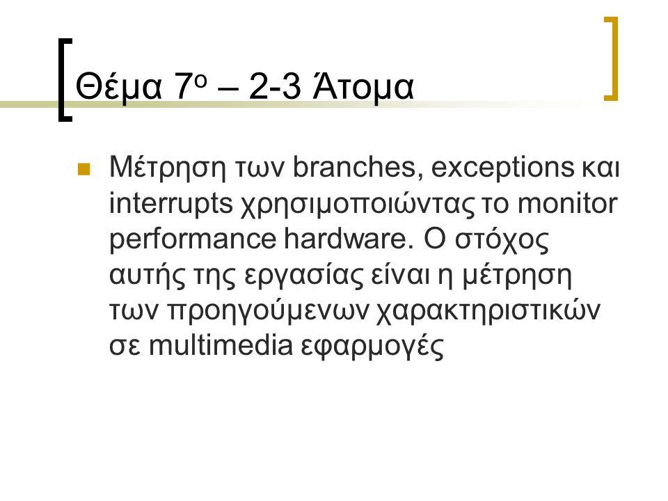 Θέμα 7 ο – 2-3 Άτομα Μέτρηση των branches, exceptions και interrupts χρησιμοποιώντας το monitor performance hardware. Ο στόχος αυτής της εργασίας είνα