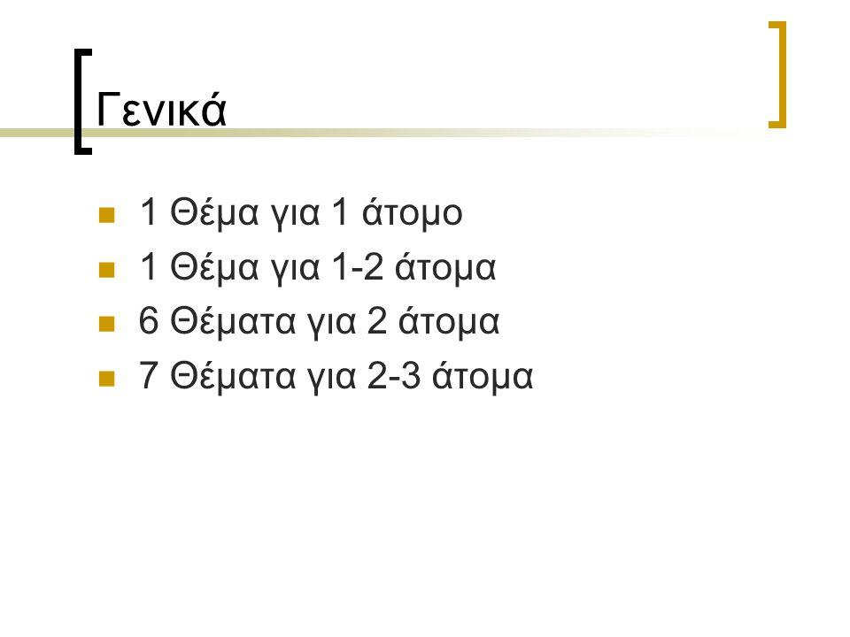 Θέμα 14 ο – 2 Άτομα Διαχείριση στοίβας.