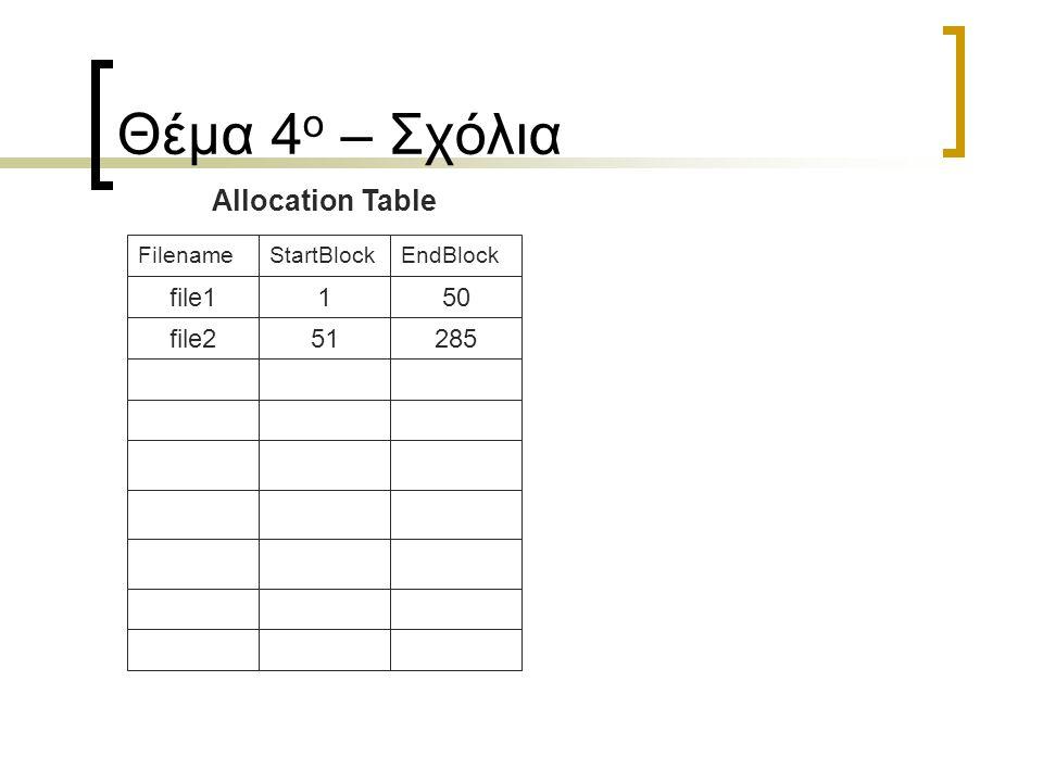 Θέμα 5 ο – 2-3 Άτομα Υλοποίηση ενός απλού debugger χρησιμοποιώντας τα debug facilities των x86.