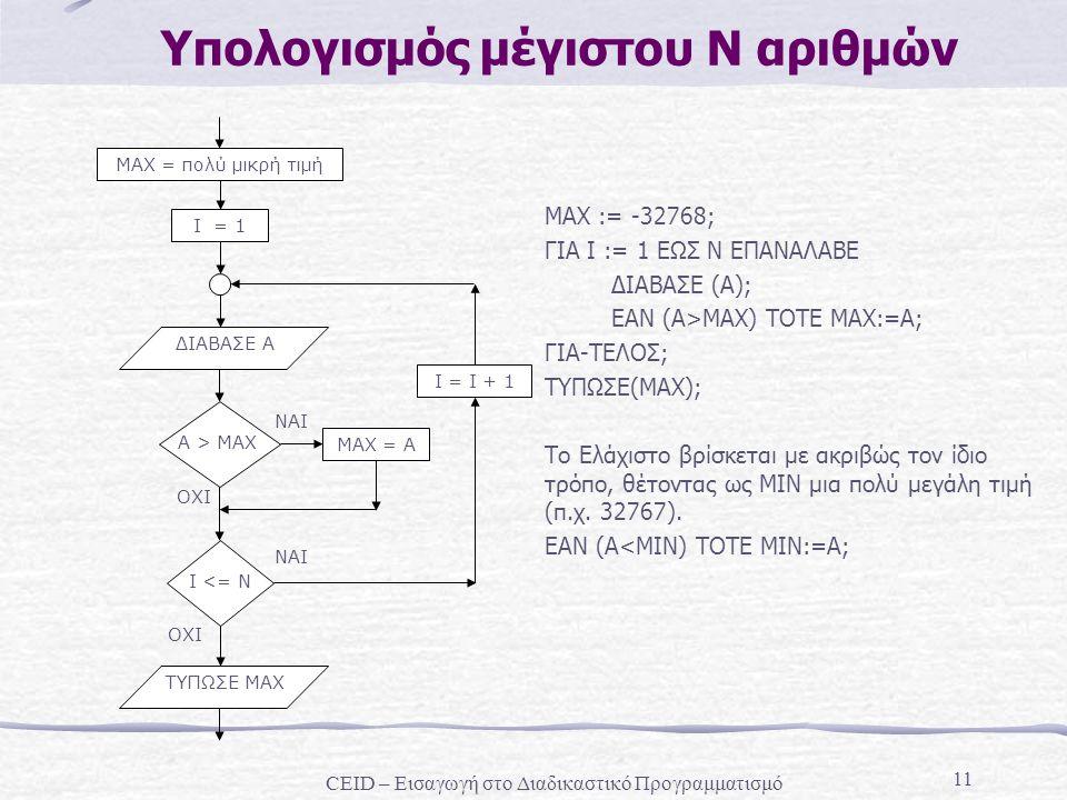 11 Υπολογισμός μέγιστου Ν αριθμών ΝΑΙ MAX = πολύ μικρή τιμή Α > MAX I = I + 1 ΟΧΙ ΝΑΙ I <= N I = 1 MAX = A ΔΙΑΒΑΣΕ ΑΤΥΠΩΣΕ MAX MAX := -32768; ΓΙΑ I :=