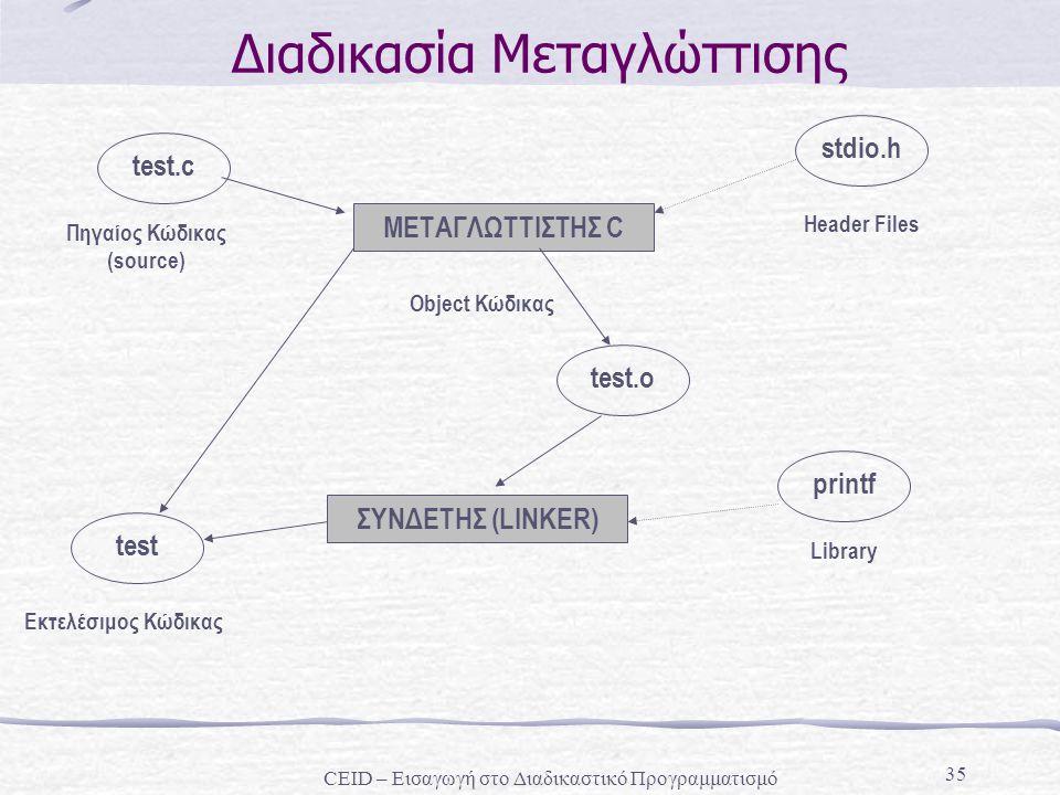 35 Διαδικασία Μεταγλώττισης ΜΕΤΑΓΛΩΤΤΙΣΤΗΣ C test.c Πηγαίος Κώδικας (source) stdio.h test.o Object Κώδικας ΣΥΝΔΕΤΗΣ (LINKER) Header Files printf Libra