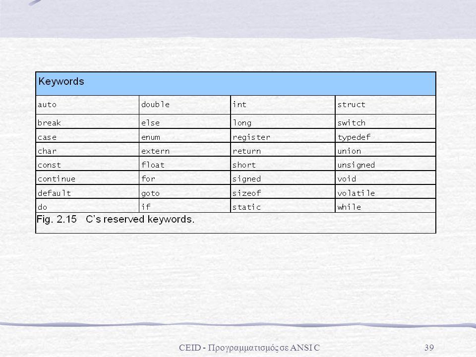 CEID - Προγραμματισμός σε ANSI C39