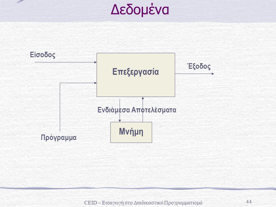 44 Δεδομένα Επεξεργασία Μνήμη Πρόγραμμα Είσοδος Έξοδος Ενδιάμεσα Αποτελέσματα CEID – Εισαγωγή στο Διαδικαστικό Προγραμματισμό