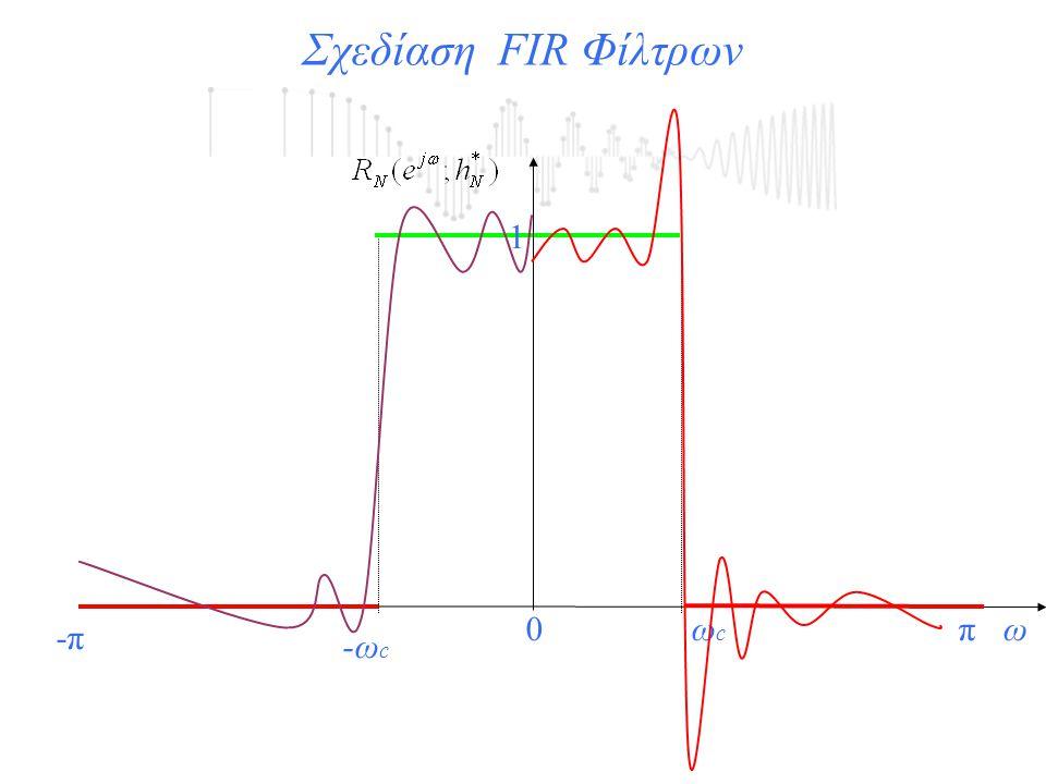 1 0πω -π ωcωc -ωc-ωc Σχεδίαση FIR Φίλτρων