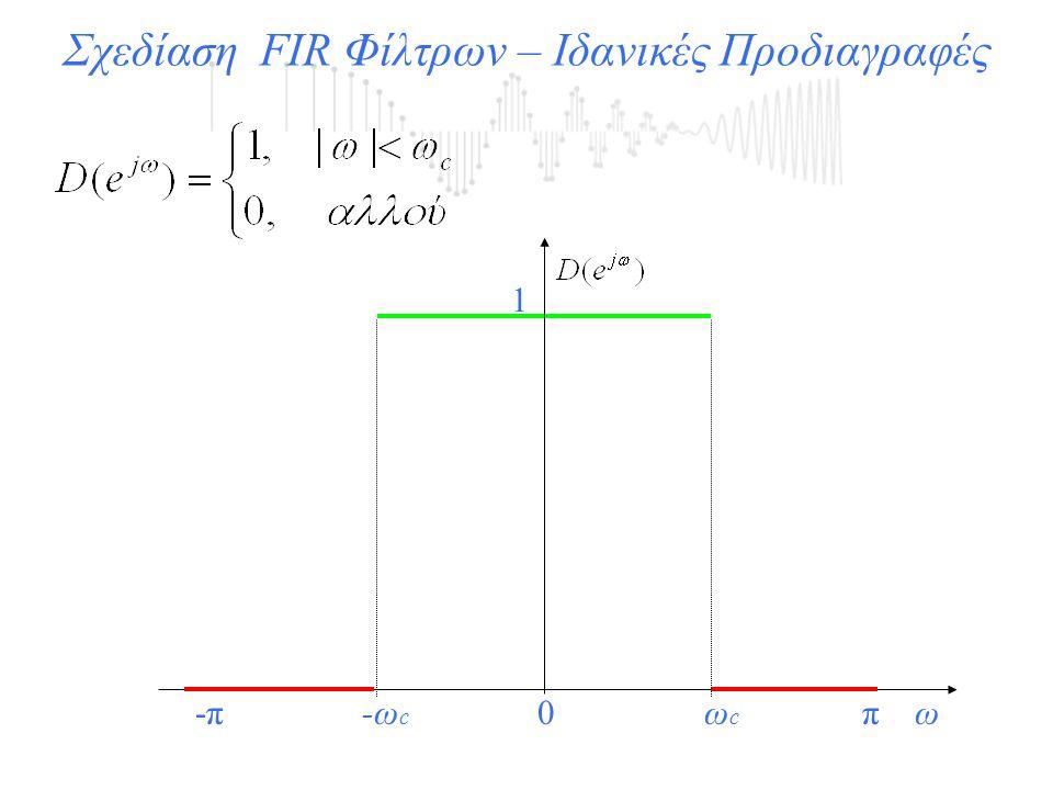 Σχεδίαση FIR Φίλτρων – Ιδανικές Προδιαγραφές 0πω-π 1 ωcωc -ωc-ωc