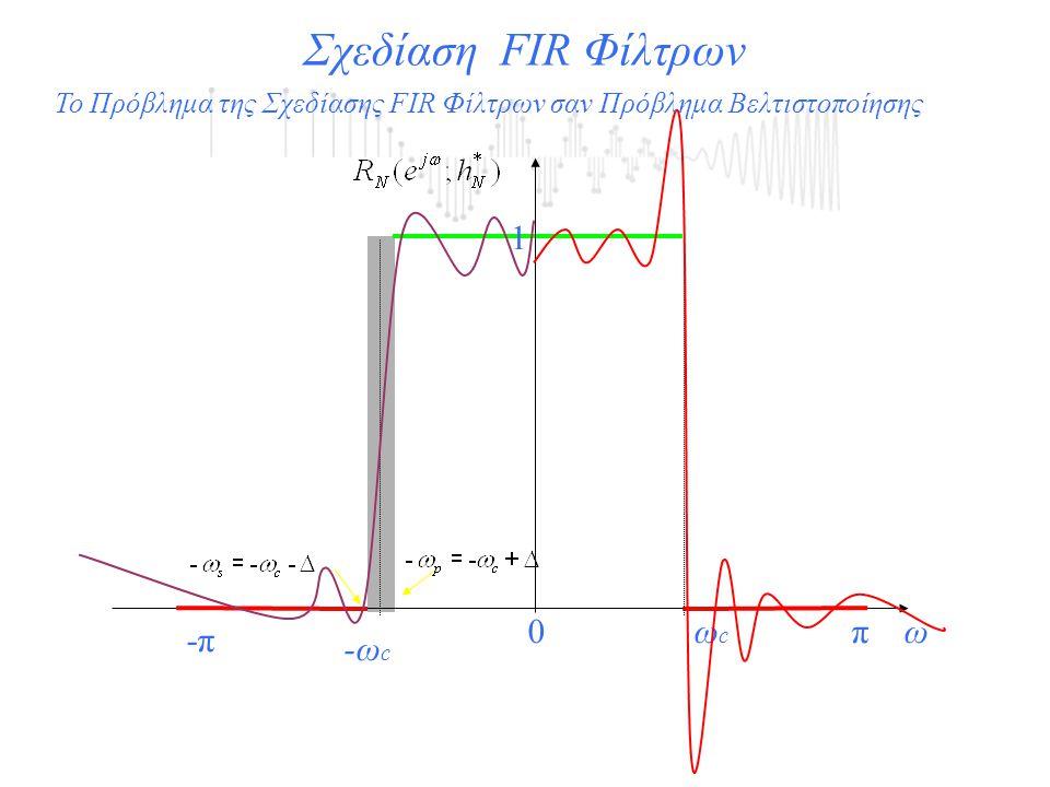 1 0πω -π ωcωc -ωc-ωc Σχεδίαση FIR Φίλτρων To Πρόβλημα της Σχεδίασης FIR Φίλτρων σαν Πρόβλημα Βελτιστοποίησης