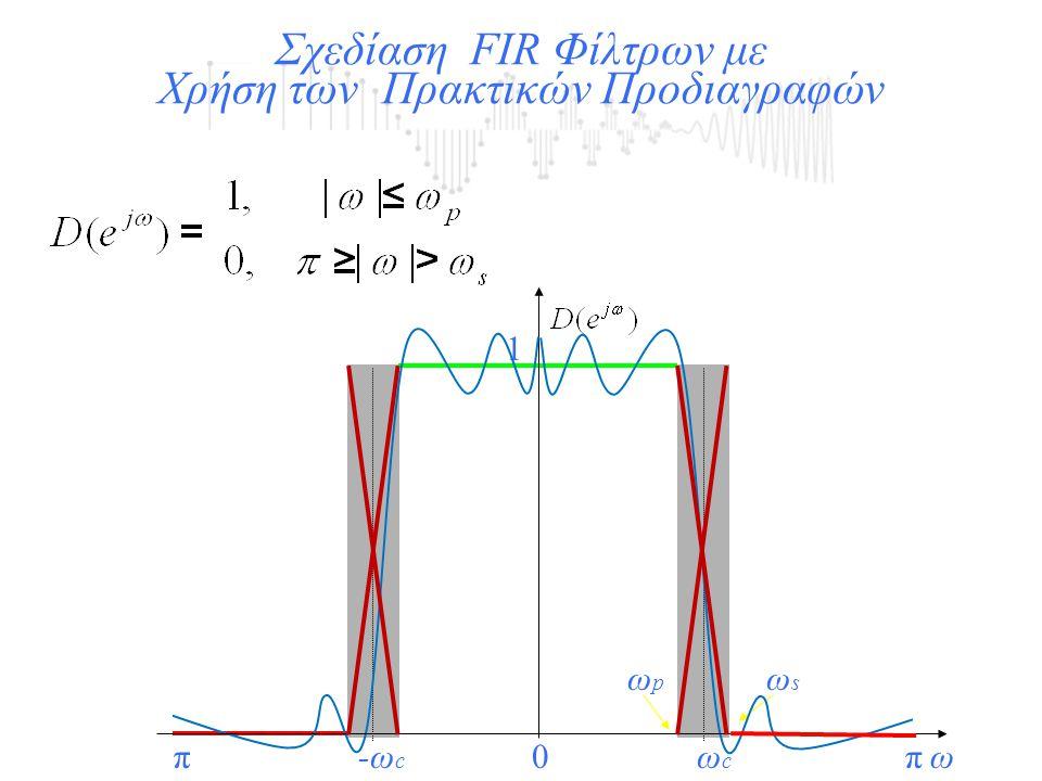 1 Σχεδίαση FIR Φίλτρων με Χρήση των Πρακτικών Προδιαγραφών 0-πωcωc -ωc-ωc ωsωs ωpωp πω