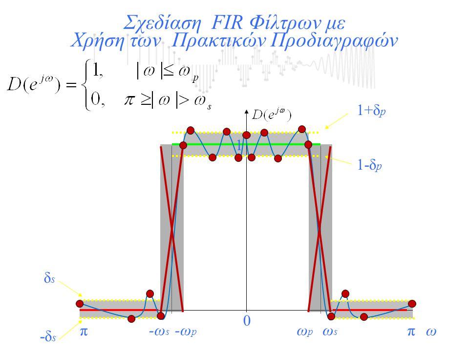 1 Σχεδίαση FIR Φίλτρων με Χρήση των Πρακτικών Προδιαγραφών 0 πω-π -ωs-ωs 1+δp1+δp 1-δp1-δp -δs-δs δsδs -ωp-ωp ωpωp ωsωs