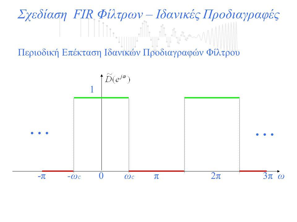 Σχεδίαση FIR Φίλτρων – Ιδανικές Προδιαγραφές 0πω-π 1... 2π2π3π3πωcωc -ωc-ωc Περιοδική Επέκταση Ιδανικών Προδιαγραφών Φίλτρου
