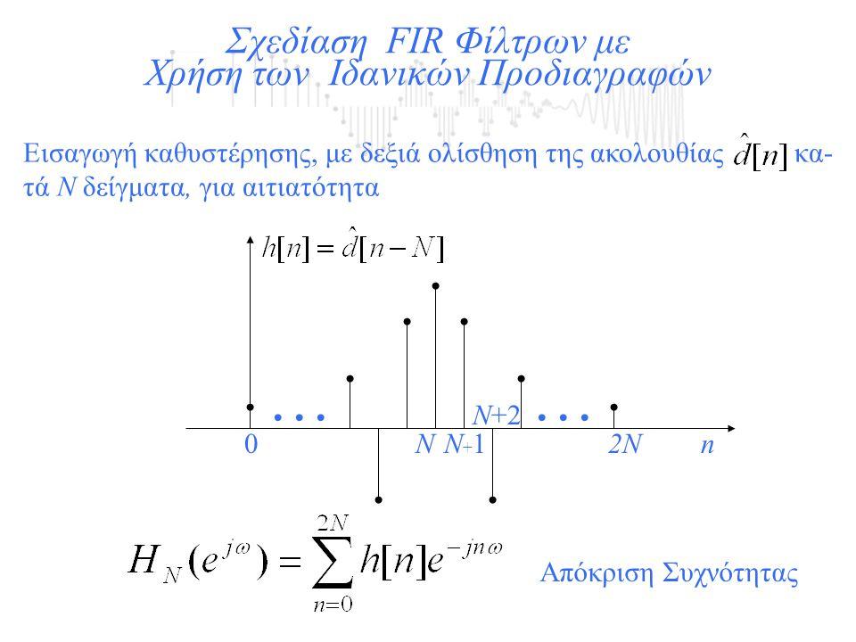 ... n0N+1N+1 N+2 N2N Σχεδίαση FIR Φίλτρων με Χρήση των Ιδανικών Προδιαγραφών Εισαγωγή καθυστέρησης, με δεξιά ολίσθηση της ακολουθίας κα- τά Ν δείγματα