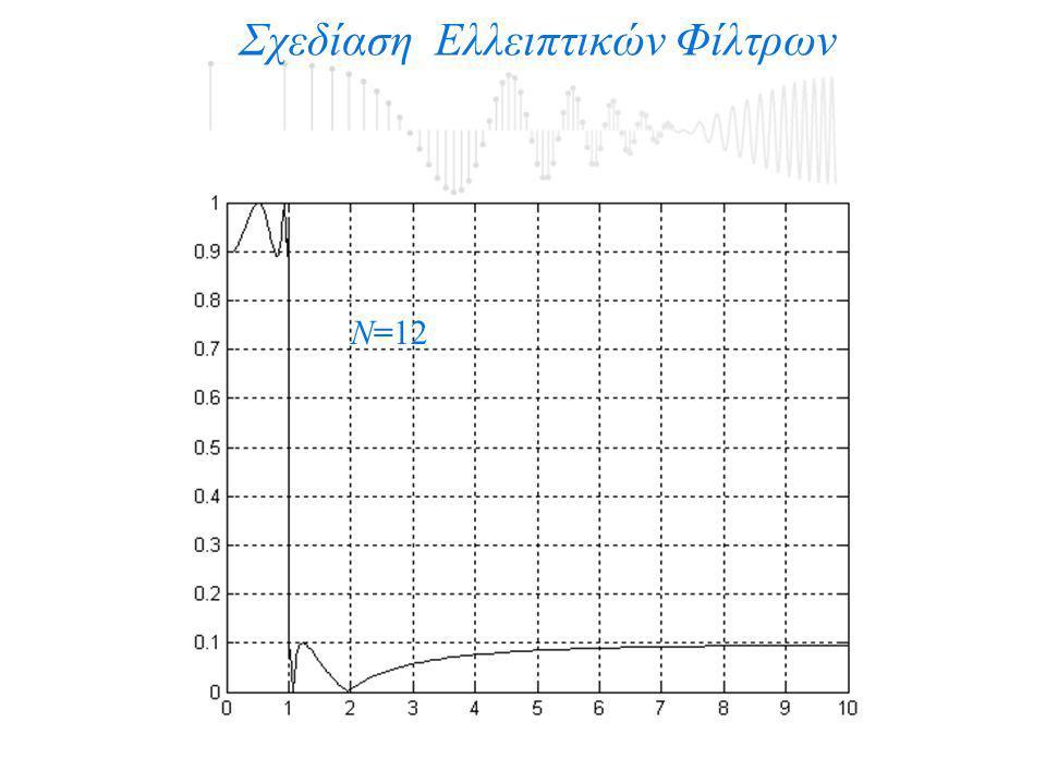 Σχεδίαση Ελλειπτικών Φίλτρων Ν=12