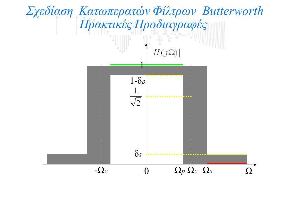 Σχεδίαση Κατωπερατών Φίλτρων Butterworth Πρακτικές Προδιαγραφές 0Ω ΩsΩs ΩpΩp 1 1-δp1-δp δsδs ΩcΩc -Ωc-Ωc