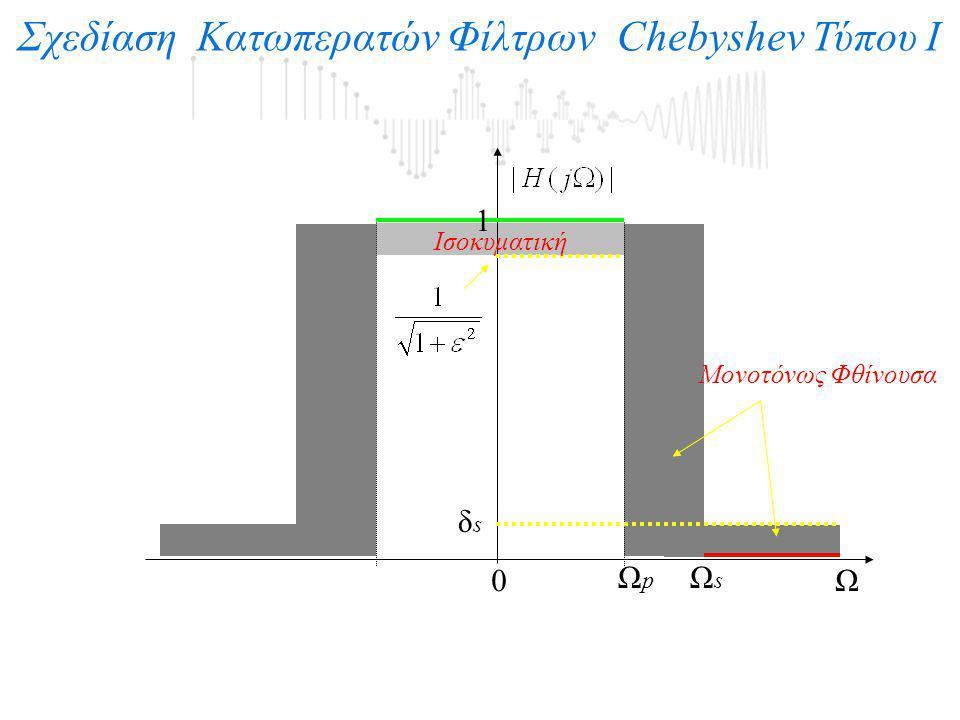 Σχεδίαση Κατωπερατών Φίλτρων Chebyshev Τύπου Ι 0Ω ΩpΩp ΩsΩs 1 δsδs Ισοκυματική Μονοτόνως Φθίνουσα