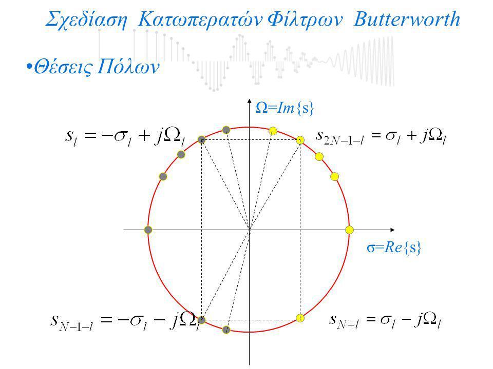Σχεδίαση Κατωπερατών Φίλτρων Butterworth Θέσεις Πόλων σ=Re{s} Ω=Im{s}