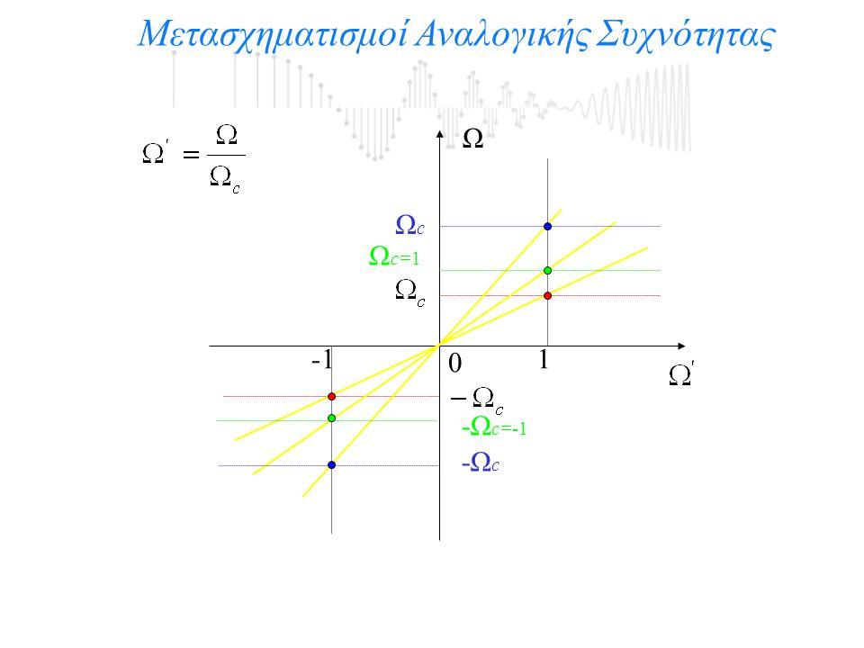 Μετασχηματισμοί Αναλογικής Συχνότητας 1 0 Ω 1 -1 1-1 01 Κατωπερατού σε Κατωπερατό