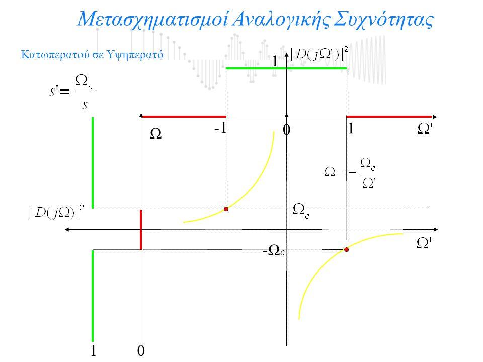 Μετασχηματισμοί Αναλογικής Συχνότητας 1 0 1 -1 -Ωc-Ωc 01 Ω Κατωπερατού σε Υψηπερατό