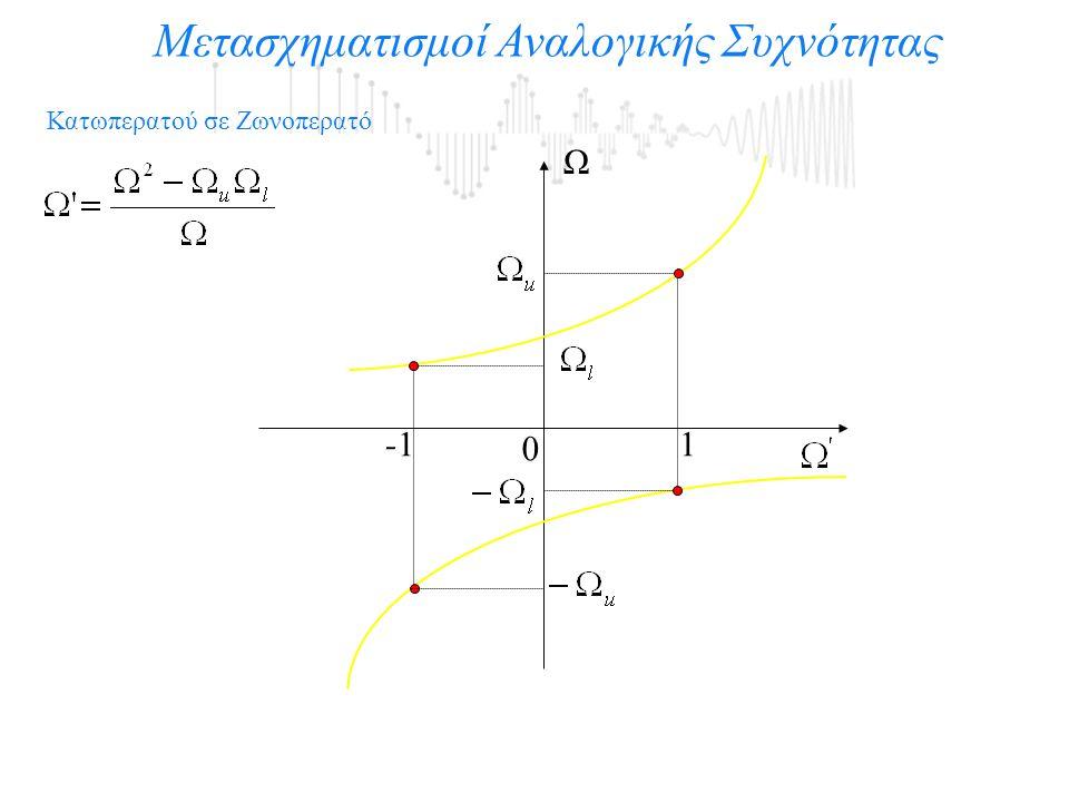 Μετασχηματισμοί Αναλογικής Συχνότητας 0 Ω 1-1 Κατωπερατού σε Ζωνοπερατό