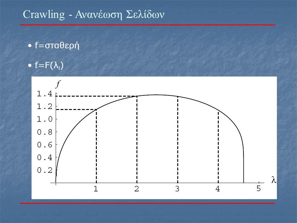 Crawling - Ανανέωση Σελίδων f=σταθερή f=F(λ i )