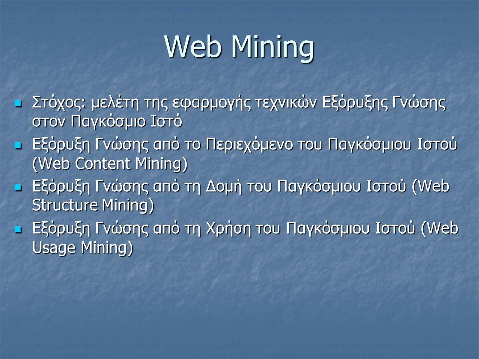 Στόχος: μελέτη της εφαρμογής τεχνικών Εξόρυξης Γνώσης στον Παγκόσμιο Ιστό Στόχος: μελέτη της εφαρμογής τεχνικών Εξόρυξης Γνώσης στον Παγκόσμιο Ιστό Εξόρυξη Γνώσης από το Περιεχόμενο του Παγκόσμιου Ιστού (Web Content Mining) Εξόρυξη Γνώσης από το Περιεχόμενο του Παγκόσμιου Ιστού (Web Content Mining) Εξόρυξη Γνώσης από τη Δομή του Παγκόσμιου Ιστού (Web Structure Mining) Εξόρυξη Γνώσης από τη Δομή του Παγκόσμιου Ιστού (Web Structure Mining) Εξόρυξη Γνώσης από τη Χρήση του Παγκόσμιου Ιστού (Web Usage Mining) Εξόρυξη Γνώσης από τη Χρήση του Παγκόσμιου Ιστού (Web Usage Mining)