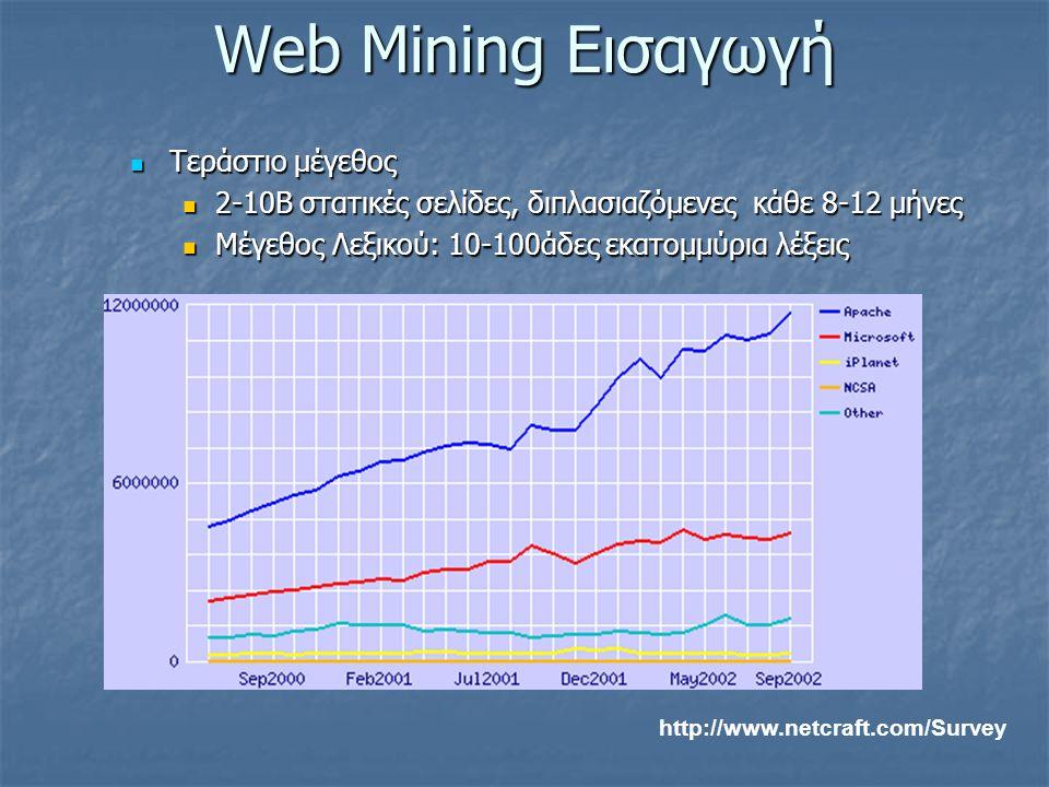 Web Mining Εισαγωγή Τεράστιο μέγεθος Τεράστιο μέγεθος 2-10B στατικές σελίδες, διπλασιαζόμενες κάθε 8-12 μήνες 2-10B στατικές σελίδες, διπλασιαζόμενες κάθε 8-12 μήνες Μέγεθος Λεξικού: 10-100άδες εκατομμύρια λέξεις Μέγεθος Λεξικού: 10-100άδες εκατομμύρια λέξεις http://www.netcraft.com/Survey