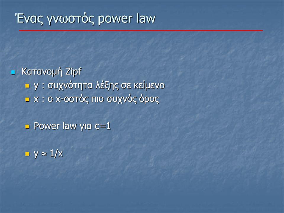 Ένας γνωστός power law Κατανομή Zipf Κατανομή Zipf y : συχνότητα λέξης σε κείμενο y : συχνότητα λέξης σε κείμενο x : o x-οστός πιο συχνός όρος x : o x-οστός πιο συχνός όρος Power law για c=1 Power law για c=1 y  1/x y  1/x