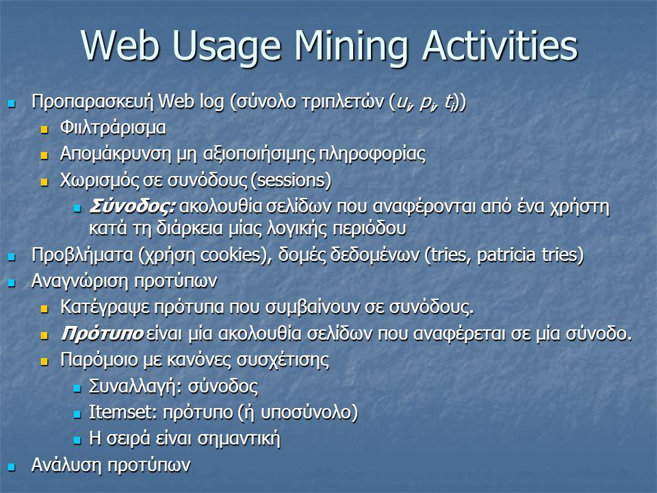 Web Usage Mining Activities Προπαρασκευή Web log (σύνολο τριπλετών (u i, p i, t i )) Προπαρασκευή Web log (σύνολο τριπλετών (u i, p i, t i )) Φιιλτράρισμα Φιιλτράρισμα Απομάκρυνση μη αξιοποιήσιμης πληροφορίας Απομάκρυνση μη αξιοποιήσιμης πληροφορίας Χωρισμός σε συνόδους (sessions) Χωρισμός σε συνόδους (sessions) Σύνοδος: ακολουθία σελίδων που αναφέρονται από ένα χρήστη κατά τη διάρκεια μίας λογικής περιόδου Σύνοδος: ακολουθία σελίδων που αναφέρονται από ένα χρήστη κατά τη διάρκεια μίας λογικής περιόδου Προβλήματα (χρήση cookies), δομές δεδομένων (tries, patricia tries) Προβλήματα (χρήση cookies), δομές δεδομένων (tries, patricia tries) Αναγνώριση προτύπων Αναγνώριση προτύπων Κατέγραψε πρότυπα που συμβαίνουν σε συνόδους.