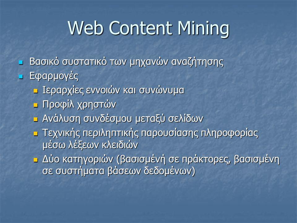Web Content Mining Βασικό συστατικό των μηχανών αναζήτησης Βασικό συστατικό των μηχανών αναζήτησης Εφαρμογές Εφαρμογές Ιεραρχίες εννοιών και συνώνυμα Ιεραρχίες εννοιών και συνώνυμα Προφίλ χρηστών Προφίλ χρηστών Ανάλυση συνδέσμου μεταξύ σελίδων Ανάλυση συνδέσμου μεταξύ σελίδων Τεχνικής περιληπτικής παρουσίασης πληροφορίας μέσω λέξεων κλειδιών Τεχνικής περιληπτικής παρουσίασης πληροφορίας μέσω λέξεων κλειδιών Δύο κατηγοριών (βασισμένή σε πράκτορες, βασισμένη σε συστήματα βάσεων δεδομένων) Δύο κατηγοριών (βασισμένή σε πράκτορες, βασισμένη σε συστήματα βάσεων δεδομένων)