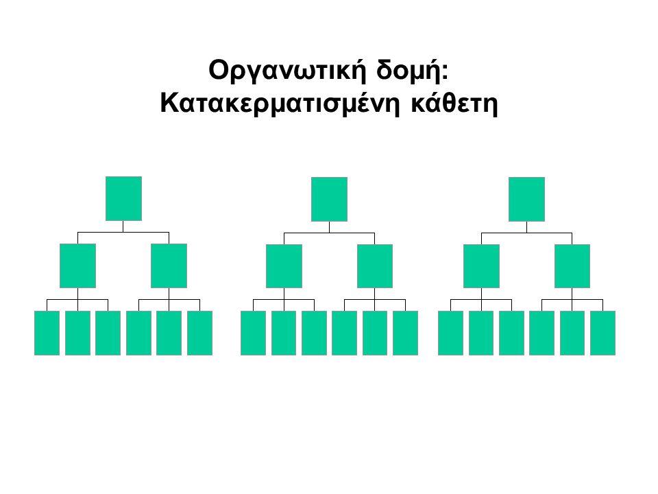 Οργανωτική δομή: Κατακερματισμένη κάθετη