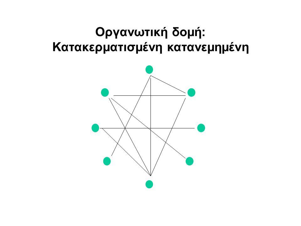Οργανωτική δομή: Κατακερματισμένη κατανεμημένη