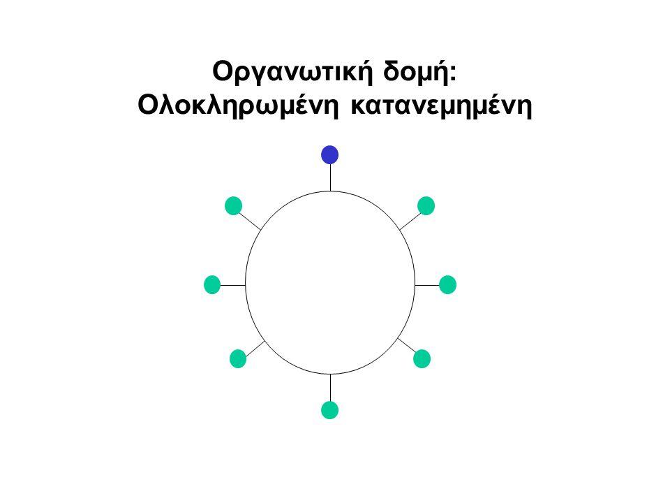 Οργανωτική δομή: Ολοκληρωμένη κατανεμημένη