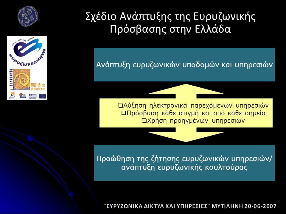 Σχέδιο Ανάπτυξης της Ευρυζωνικής Πρόσβασης στην Ελλάδα Προώθηση της ζήτησης ευρυζωνικών υπηρεσιών/ ανάπτυξη ευρυζωνικής κουλτούρας Ανάπτυξη ευρυζωνικών υποδομών και υπηρεσιών  Αύξηση ηλεκτρονικά παρεχόμενων υπηρεσιών  Πρόσβαση κάθε στιγμή και από κάθε σημείο  Χρήση προηγμένων υπηρεσιών