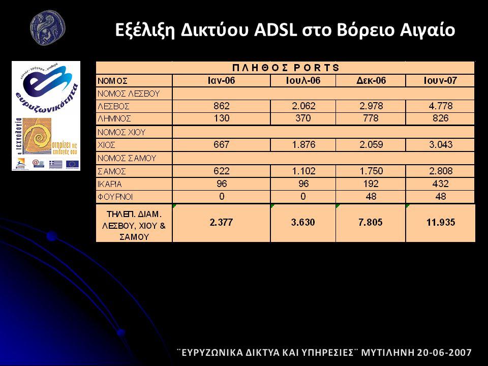 Εξέλιξη Δικτύου ADSL στο Βόρειο Αιγαίο