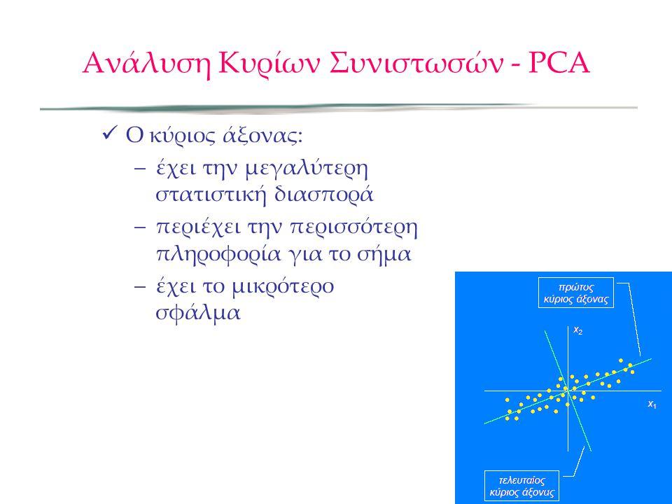 Ανάλυση Κυρίων Συνιστωσών - PCA Ο κύριος άξονας: –έχει την µεγαλύτερη στατιστική διασπορά –περιέχει την περισσότερη πληροφορία για το σήµα –έχει το µι