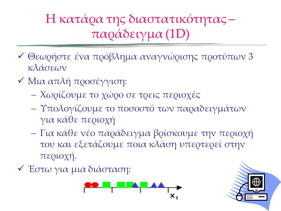 Η κατάρα της διαστατικότητας – παράδειγμα (2D) Αποφασίζουμε ότι χρειαζόμαστε δύο χαρακτηριστικά (features) ανά διάνυσμα (feature vector) Αποφασίζουμε επίσης να κρατήσουμε τον ίδιο βαθμό διάκρισης ανά άξονα Αυτό σημαίνει από 3 περιοχές στο 1D 3 2 =9 (in 2D) Και εδώ τίθεται το ερώτημα: –Διατηρούμε ίδια πυκνότητα δειγμάτων ανά περιοχή; (αύξηση δειγμάτων) –Διατηρούμε σταθερό τον αριθμό των δειγμάτων; (μείωση πληροφορίας)
