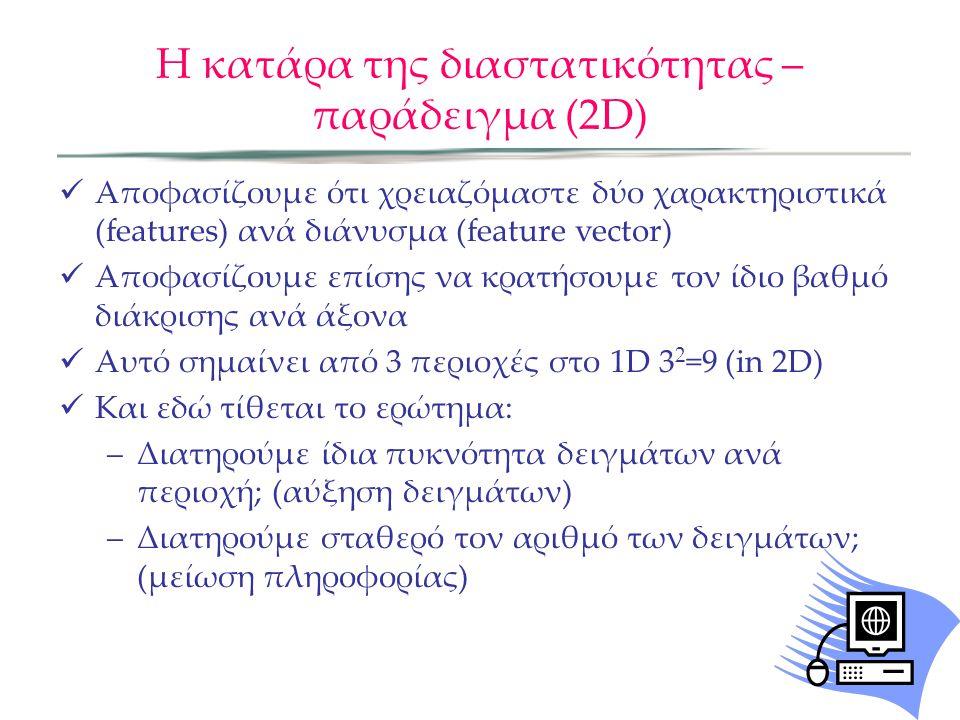 Η κατάρα της διαστατικότητας – παράδειγμα (2D) Αποφασίζουμε ότι χρειαζόμαστε δύο χαρακτηριστικά (features) ανά διάνυσμα (feature vector) Αποφασίζουμε