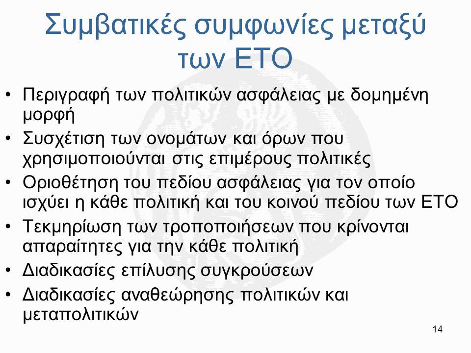 14 Συμβατικές συμφωνίες μεταξύ των ΕΤΟ Περιγραφή των πολιτικών ασφάλειας με δομημένη μορφή Συσχέτιση των ονομάτων και όρων που χρησιμοποιούνται στις ε