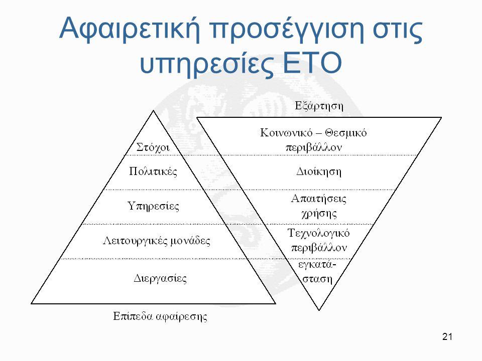 21 Αφαιρετική προσέγγιση στις υπηρεσίες ΕΤΟ