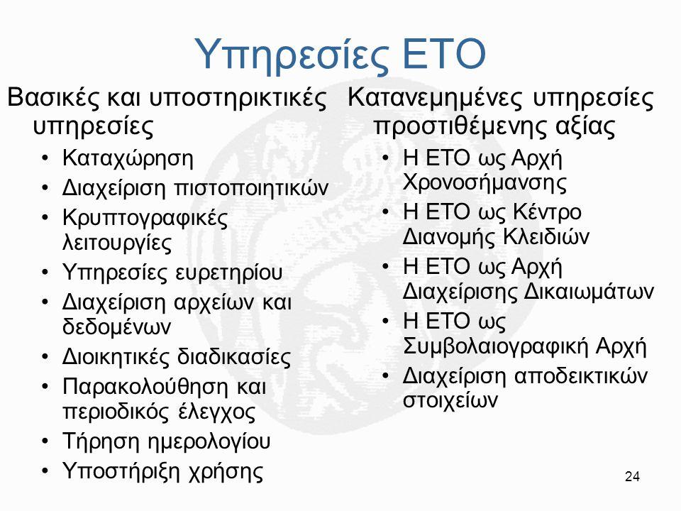 24 Υπηρεσίες ΕΤΟ Βασικές και υποστηρικτικές υπηρεσίες Καταχώρηση Διαχείριση πιστοποιητικών Κρυπτογραφικές λειτουργίες Υπηρεσίες ευρετηρίου Διαχείριση
