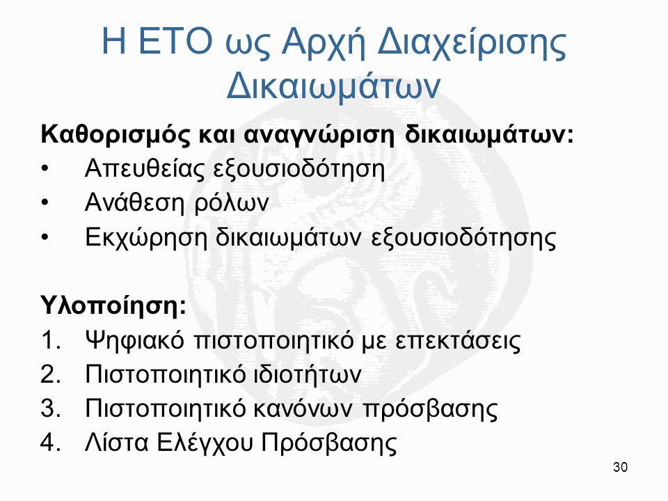 30 Η ΕΤΟ ως Αρχή Διαχείρισης Δικαιωμάτων Καθορισμός και αναγνώριση δικαιωμάτων: Απευθείας εξουσιοδότηση Ανάθεση ρόλων Εκχώρηση δικαιωμάτων εξουσιοδότη