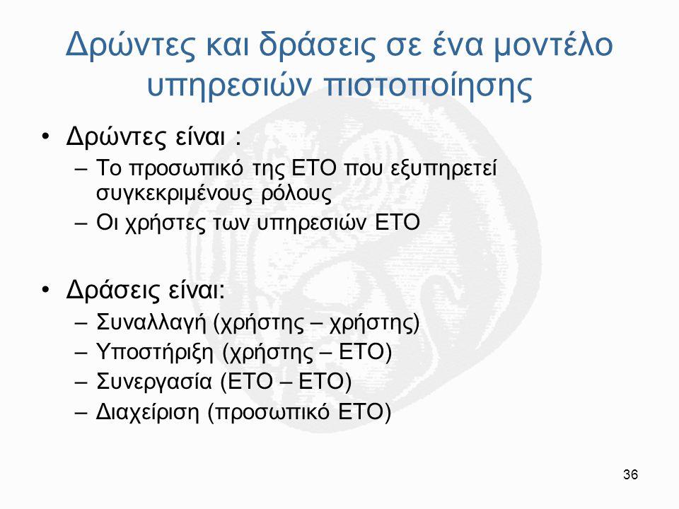 36 Δρώντες και δράσεις σε ένα μοντέλο υπηρεσιών πιστοποίησης Δρώντες είναι : –Το προσωπικό της ΕΤΟ που εξυπηρετεί συγκεκριμένους ρόλους –Οι χρήστες τω
