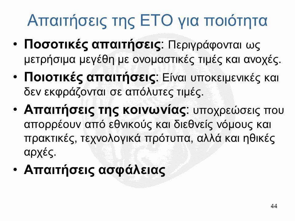 44 Απαιτήσεις της ΕΤΟ για ποιότητα Ποσοτικές απαιτήσεις: Περιγράφονται ως μετρήσιμα μεγέθη με ονομαστικές τιμές και ανοχές. Ποιοτικές απαιτήσεις: Είνα
