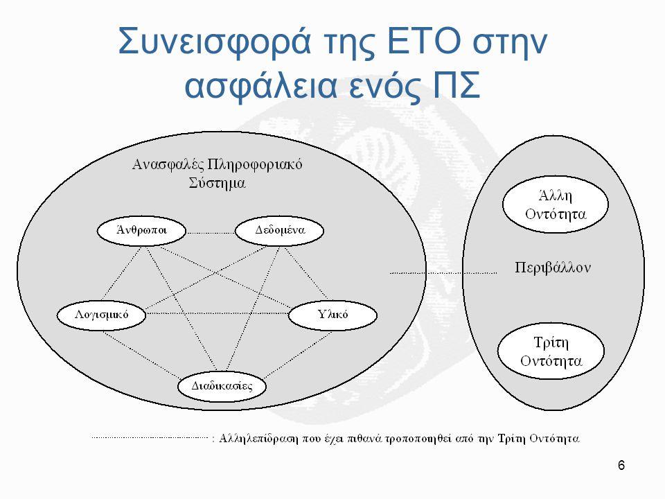 6 Συνεισφορά της ΕΤΟ στην ασφάλεια ενός ΠΣ
